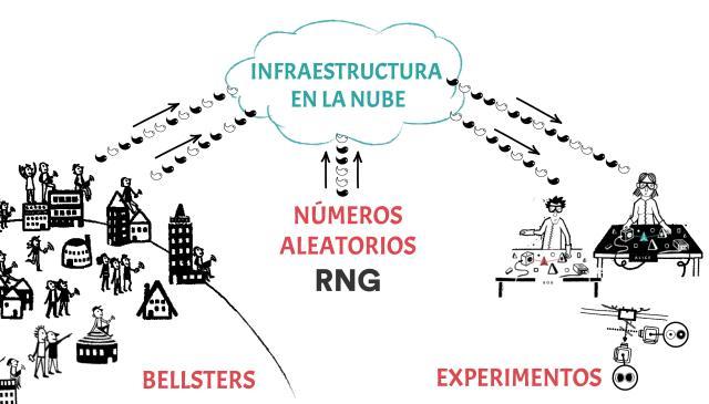 cloud-infrastructure_cast-2